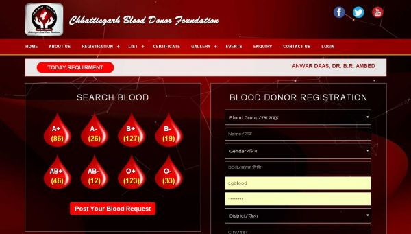 Chhattisgarh Blood Donor Foundation